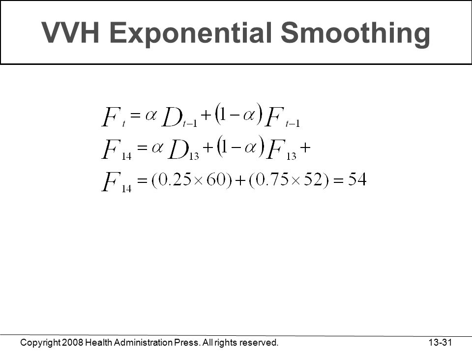 Copyright 2008 Health Administration Press. All rights reserved. 13-31 VVH Exponential Smoothing