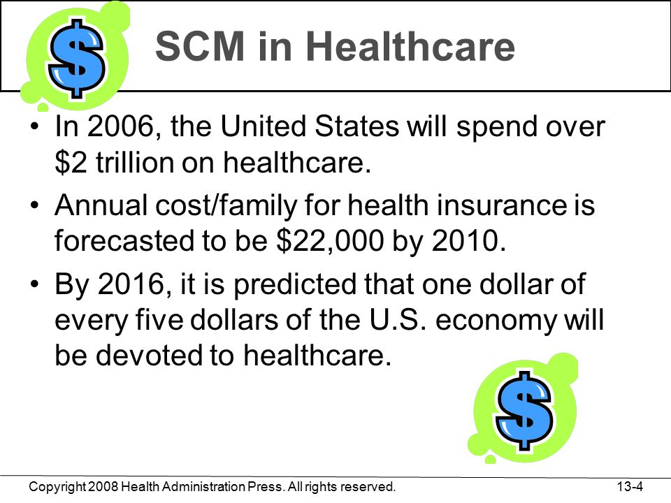Copyright 2008 Health Administration Press. All rights reserved. 13-4 SCM in Healthcare In 2006, the United States will spend over $2 trillion on heal