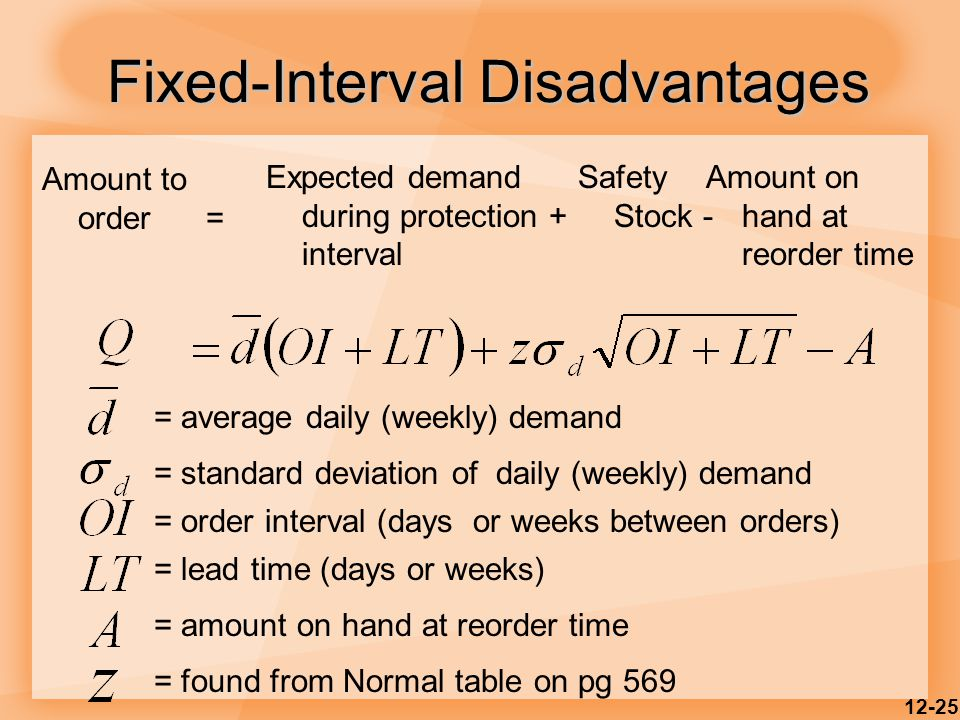 12-25 Fixed-Interval Disadvantages Amount to order = Expected demand during protection + interval Safety Stock - Amount on hand at reorder time = average daily (weekly) demand = order interval (days or weeks between orders) = lead time (days or weeks) = standard deviation of daily (weekly) demand = amount on hand at reorder time = found from Normal table on pg 569