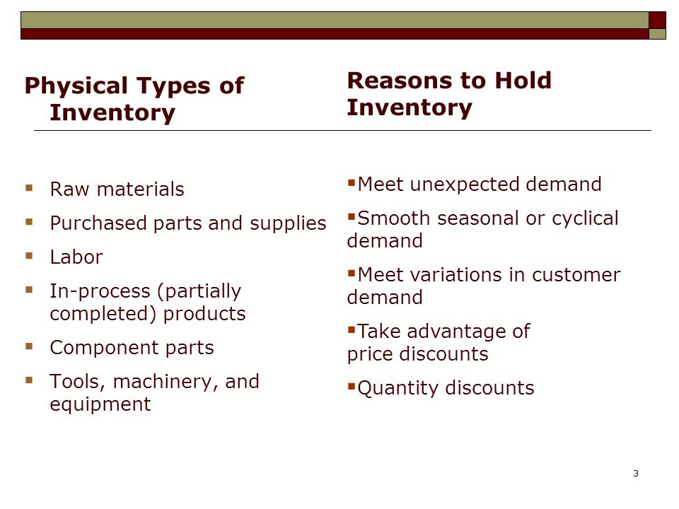 3 Physical Types of Inventory  Raw materials  Purchased parts and supplies  Labor  In-process (partially completed) products  Component parts  Tools, machinery, and equipment Reasons to Hold Inventory  Meet unexpected demand  Smooth seasonal or cyclical demand  Meet variations in customer demand  Take advantage of price discounts  Quantity discounts