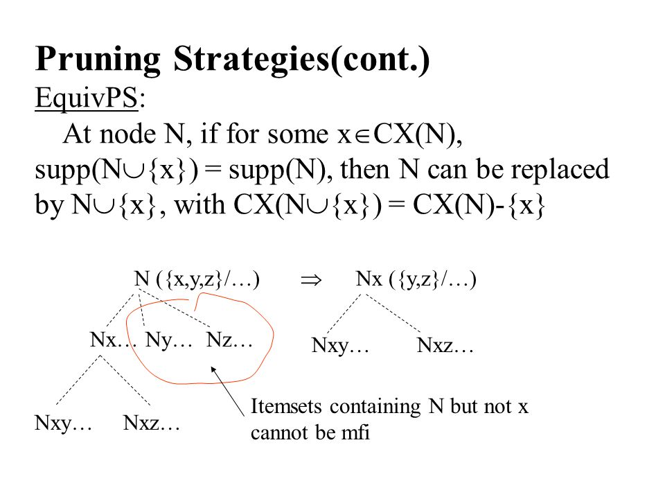 Pruning Strategies(cont.) EquivPS: At node N, if for some x  CX(N), supp(N  {x}) = supp(N), then N can be replaced by N  {x}, with CX(N  {x}) = CX(N)-{x} N ({x,y,z}/…) Ny…Nz…Nx…  Nx ({y,z}/…) Nxy…Nxz… Nxy…Nxz… Itemsets containing N but not x cannot be mfi