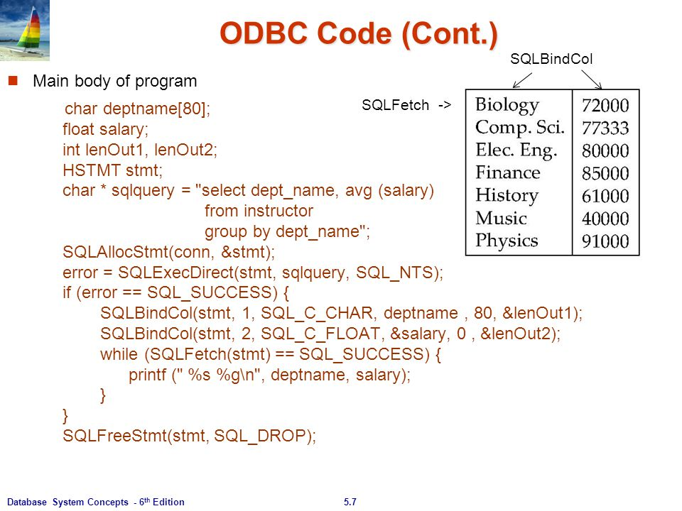 5.7Database System Concepts - 6 th Edition ODBC Code (Cont.) Main body of program char deptname[80]; float salary; int lenOut1, lenOut2; HSTMT stmt; c