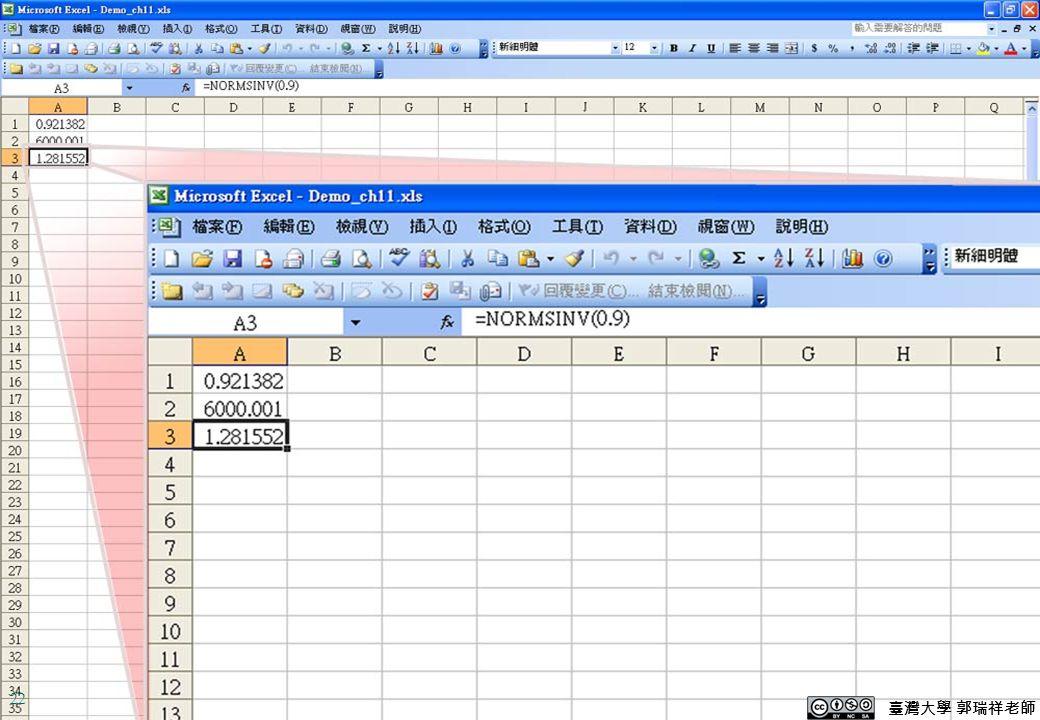 Example Given the following data 5D=2,500/week    D =500 5L = 2 weeks 5Q = 10,000, 5CSL=0.9 2x2,500=5,000>D L =DL= =1.282x707=906 = 2 x500=707  ss=F s -1 (CSL)x  L =NORMDIST(CSL)x  L   L = L  D >ROP= 2x2,500+906=5,906 臺灣大學 郭瑞祥老師 22