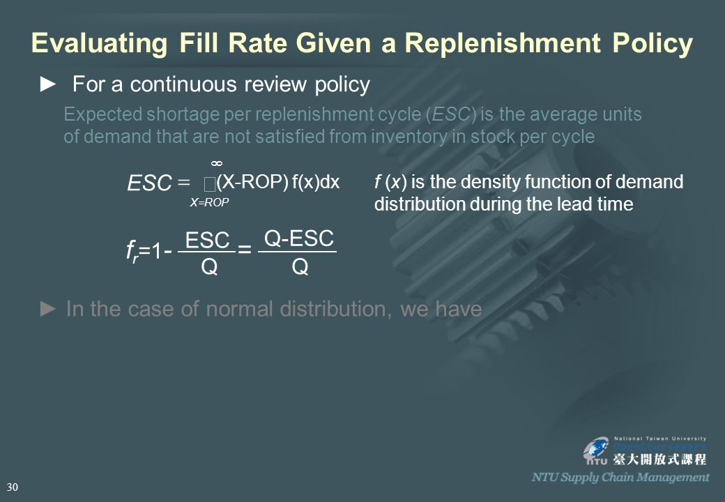 Evaluating Fill Rate Given a Replenishment Policy f (x) is the density function of demand distribution during the lead time f r =1 - = ► In the case of normal distribution, we have ESC X=ROP    (X-ROP) f(x)dx ► For a continuous review policy Expected shortage per replenishment cycle (ESC) is the average units of demand that are not satisfied from inventory in stock per cycle ESC Q Q-ESC Q 30