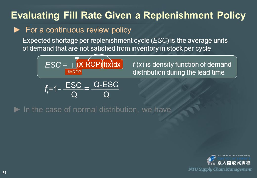 Evaluating Fill Rate Given a Replenishment Policy f (x) is density function of demand distribution during the lead time f r =1 - = ► In the case of normal distribution, we have ESC X=ROP    (X-ROP) f(x)dx ► For a continuous review policy Expected shortage per replenishment cycle (ESC) is the average units of demand that are not satisfied from inventory in stock per cycle ESC Q Q-ESC Q 31