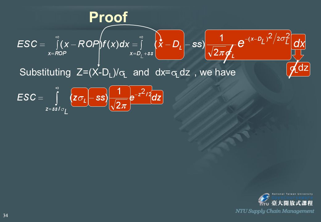  L dz Proof Substituting Z=(X-D L )/  L and dx=  L dz, we have 34