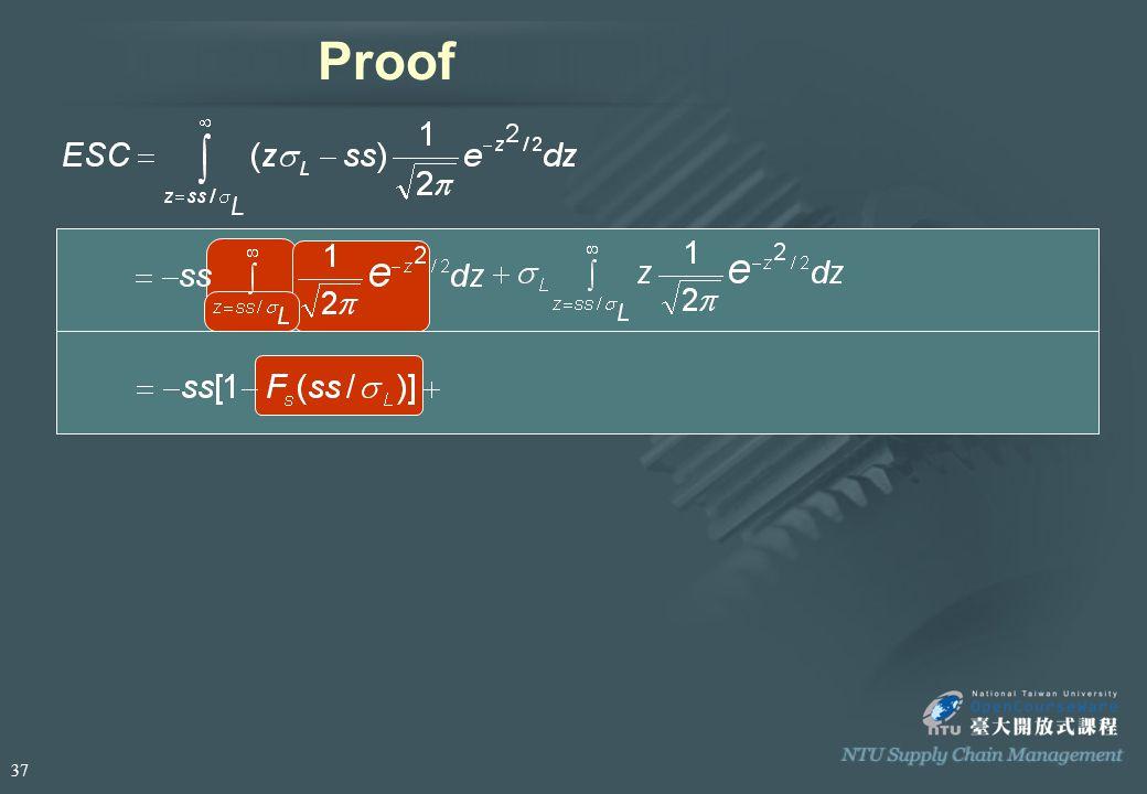 Proof 37