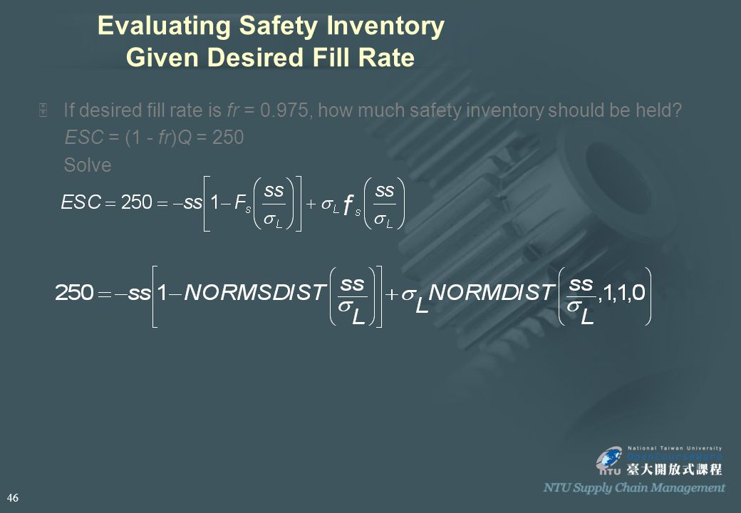 Evaluating Safety Inventory Given Desired Fill Rate 5If desired fill rate is fr = 0.975, how much safety inventory should be held.