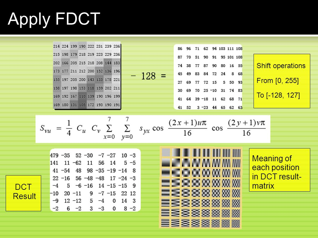 Apply FDCT Shift operations From [0, 255] To [-128, 127] DCT Result Meaning of each position in DCT result- matrix