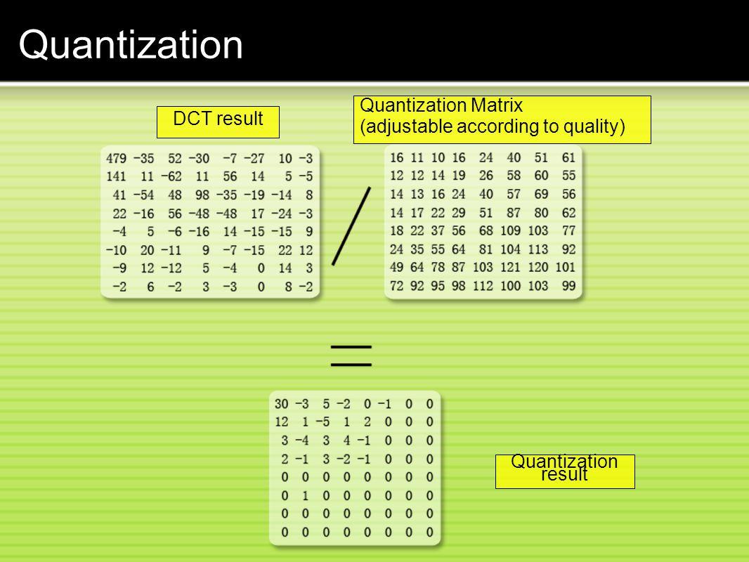 Quantization DCT result Quantization Matrix (adjustable according to quality) Quantization result