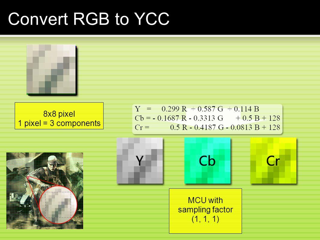 Convert RGB to YCC 8x8 pixel 1 pixel = 3 components MCU with sampling factor (1, 1, 1)