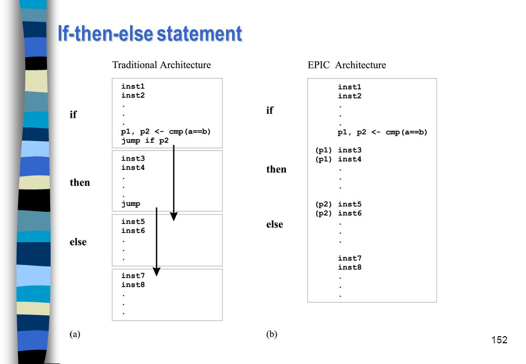 152 If-then-else statement
