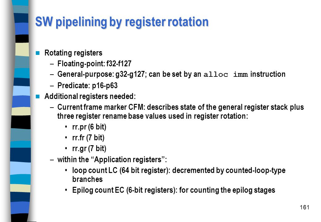 161 SW pipelining by register rotation Rotating registers – Floating-point: f32-f127 – General-purpose: g32-g127; can be set by an alloc imm instructi