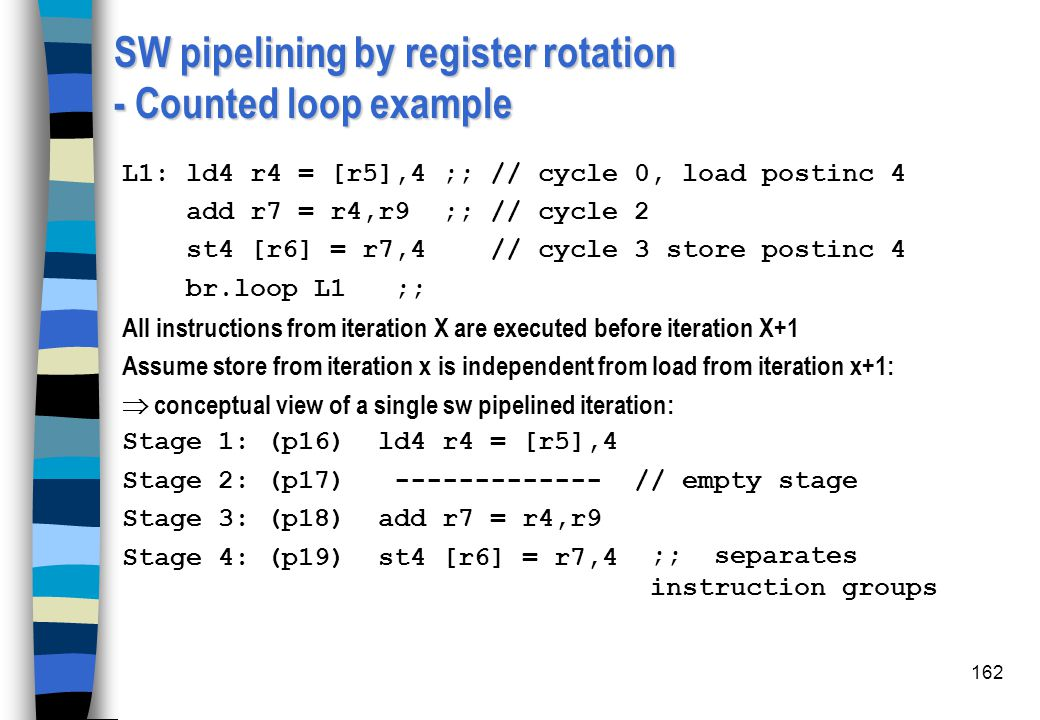 162 SW pipelining by register rotation - Counted loop example L1: ld4 r4 = [r5],4 ;; // cycle 0, load postinc 4 add r7 = r4,r9 ;; // cycle 2 st4 [r6]