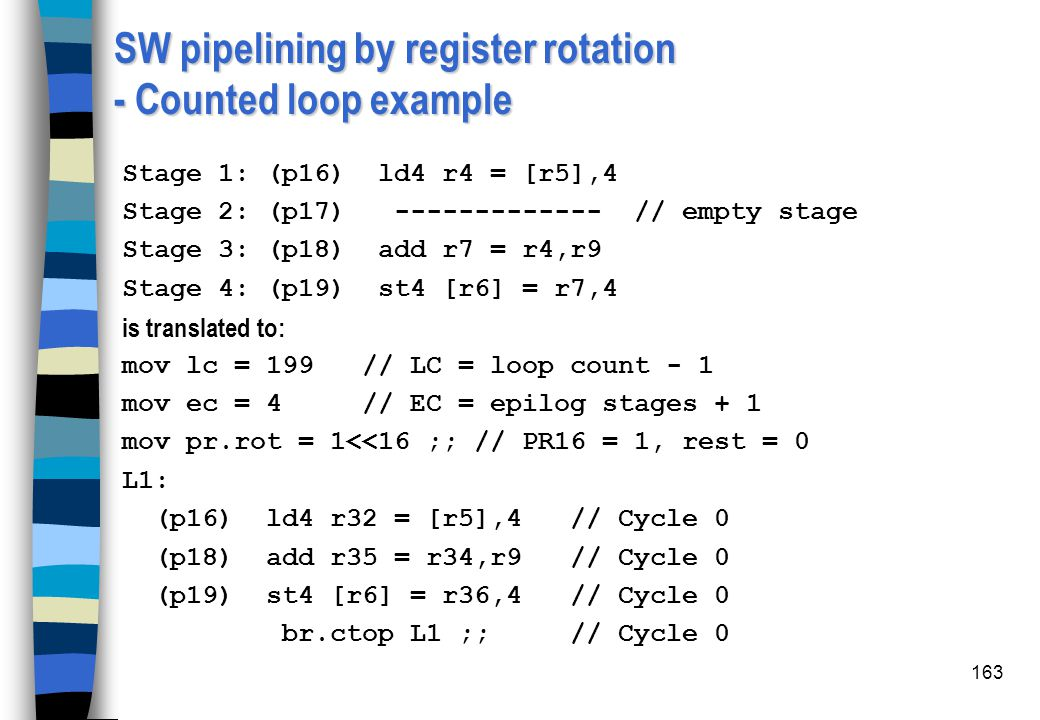 163 SW pipelining by register rotation - Counted loop example Stage 1: (p16) ld4 r4 = [r5],4 Stage 2: (p17) ------------- // empty stage Stage 3: (p18