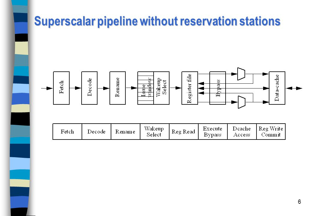 6 Superscalar pipeline without reservation stations