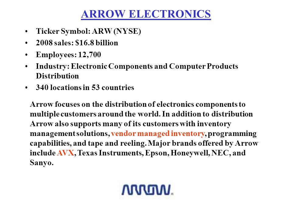ARROW ELECTRONICS Ticker Symbol: ARW (NYSE) 2008 sales: $16.8 billion Employees: 12,700 Industry: Electronic Components and Computer Products Distribu