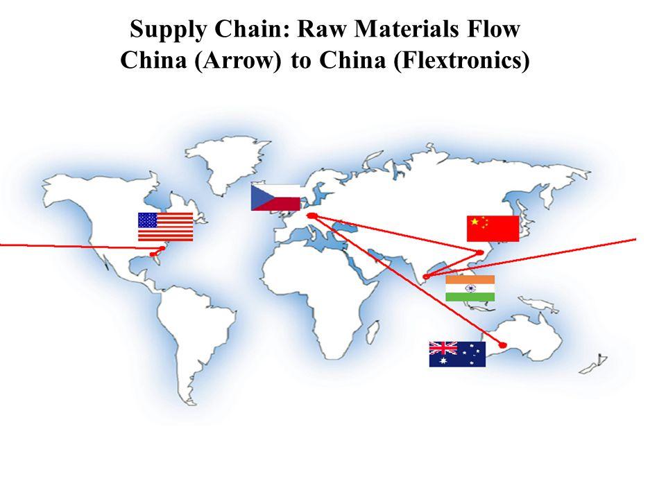 Supply Chain: Raw Materials Flow China (Arrow) to China (Flextronics)