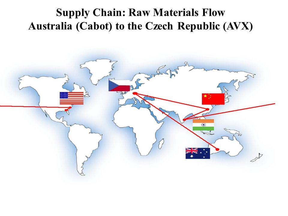 Australia (Cabot) to the Czech Republic (AVX)