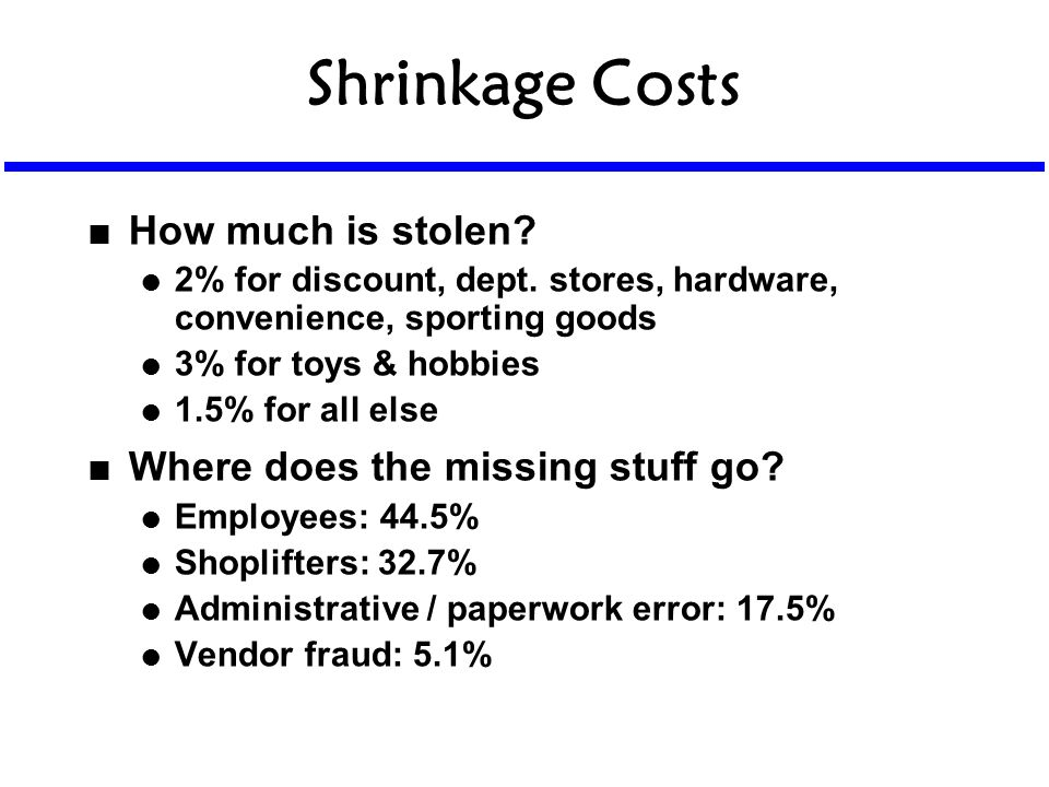 Shrinkage Costs n How much is stolen? l 2% for discount, dept. stores, hardware, convenience, sporting goods l 3% for toys & hobbies l 1.5% for all el
