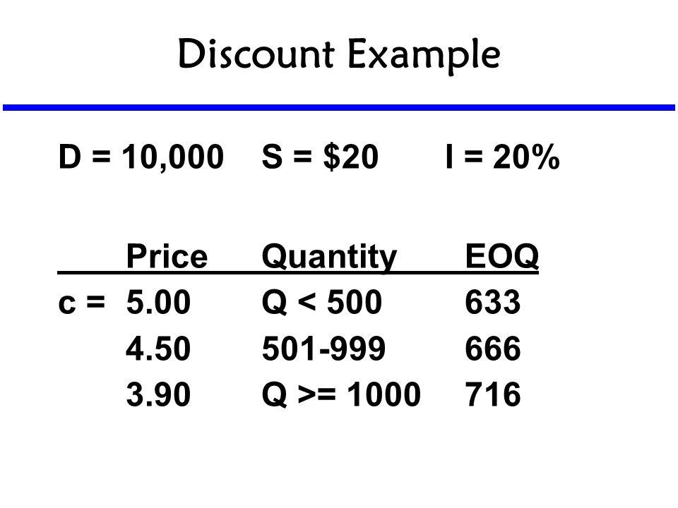 Discount Example D = 10,000S = $20 I = 20% PriceQuantityEOQ c = 5.00Q < 500633 4.50501-999666 3.90Q >= 1000716