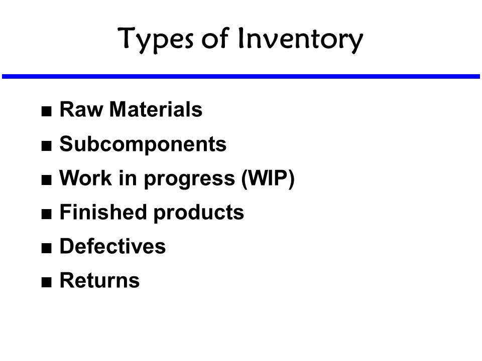 Types of Inventory n Raw Materials n Subcomponents n Work in progress (WIP) n Finished products n Defectives n Returns