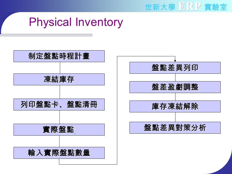 ERP 世新大學 ERP 實驗室 Physical Inventory 制定盤點時程計畫 凍結庫存 列印盤點卡、盤點清冊 實際盤點 輸入實際盤點數量 盤點差異列印 盤差盈虧調整 庫存凍結解除 盤點差異對策分析