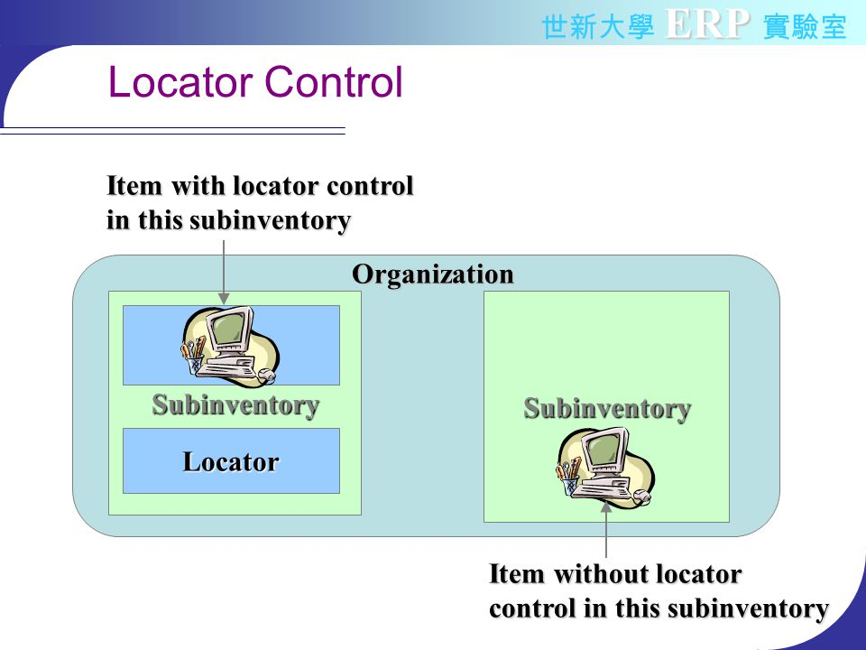 ERP 世新大學 ERP 實驗室 Locator Control SubinventorySubinventory Locator Organization Item with locator control in this subinventory Item without locator control in this subinventory