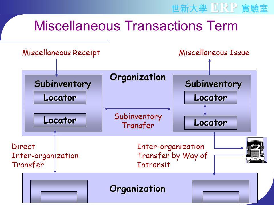 ERP 世新大學 ERP 實驗室 Miscellaneous Transactions Term Organization Miscellaneous ReceiptMiscellaneous Issue Organization Subinventory Transfer SubinventorySubinventory Locator Locator Locator Locator Direct Inter-organization Transfer Inter-organization Transfer by Way of Intransit