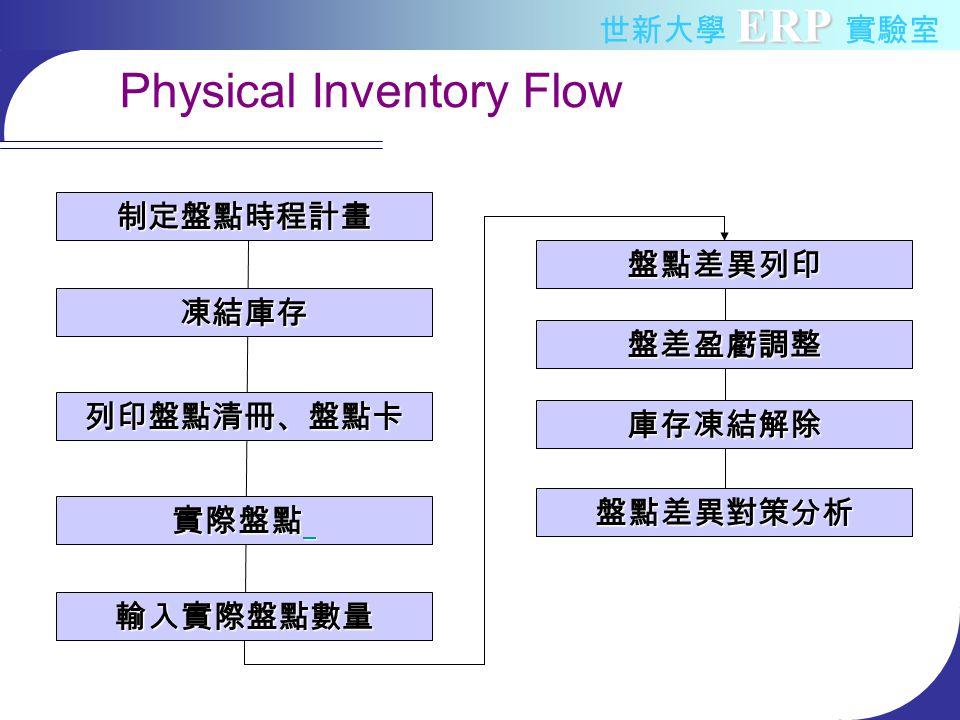 ERP 世新大學 ERP 實驗室 Physical Inventory Flow 制定盤點時程計畫 凍結庫存 列印盤點清冊、盤點卡 實際盤點 輸入實際盤點數量 盤點差異列印 盤差盈虧調整 庫存凍結解除 盤點差異對策分析
