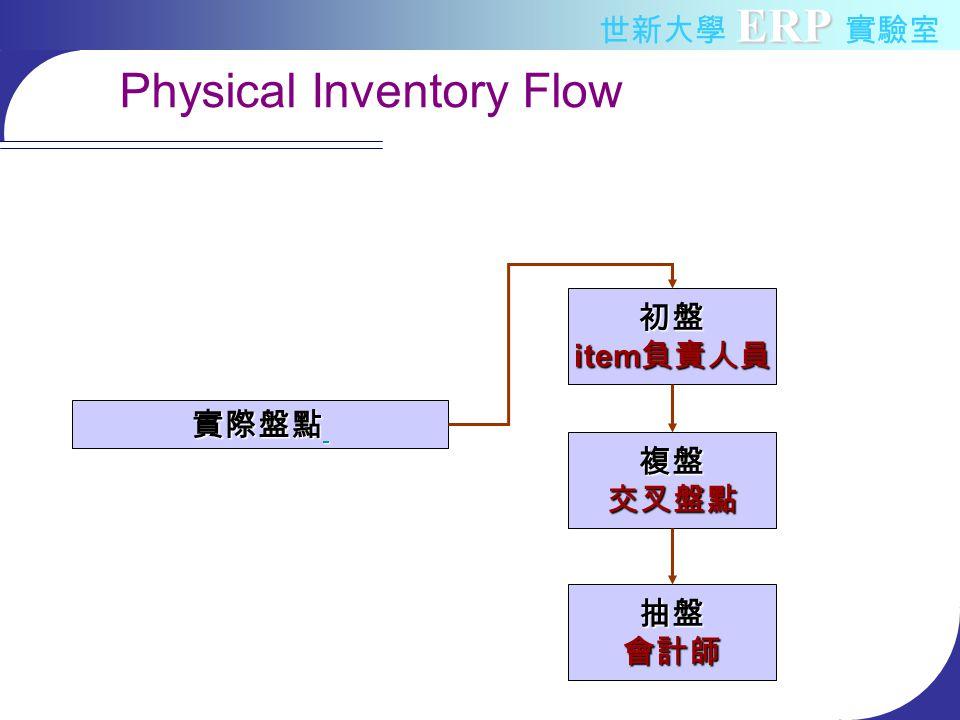 ERP 世新大學 ERP 實驗室 Physical Inventory Flow 實際盤點 初盤 item 負責人員 複盤 交叉盤點 抽盤 會計師