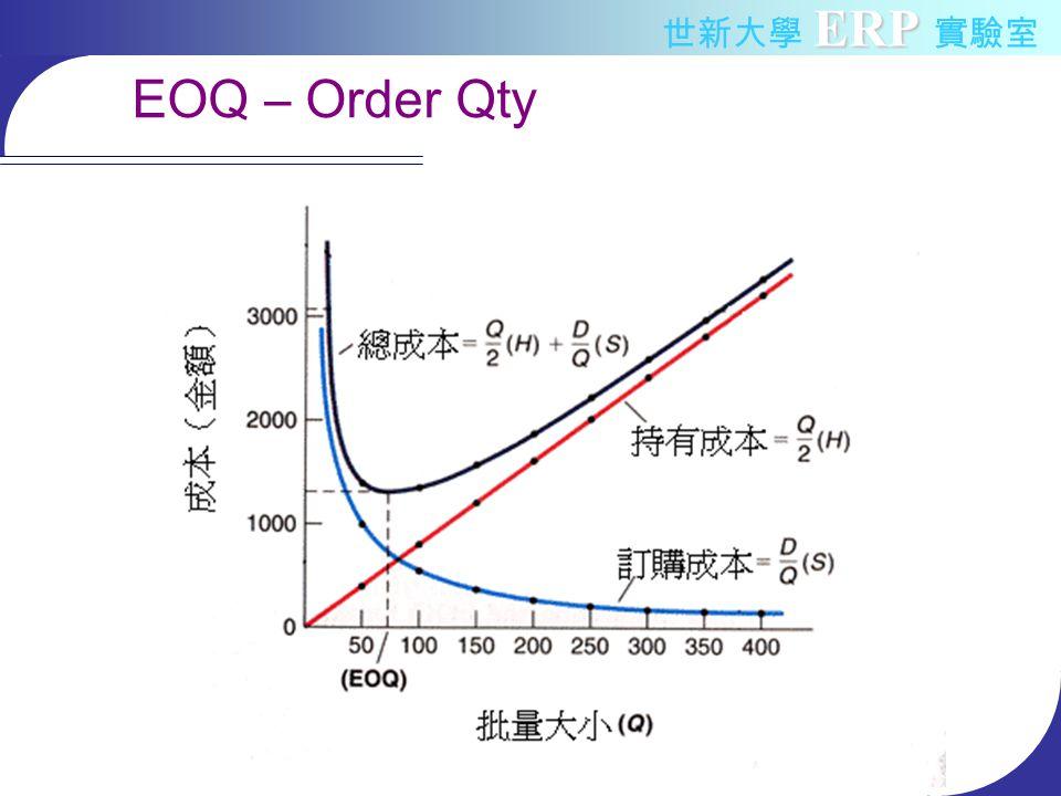 ERP 世新大學 ERP 實驗室 EOQ – Order Qty