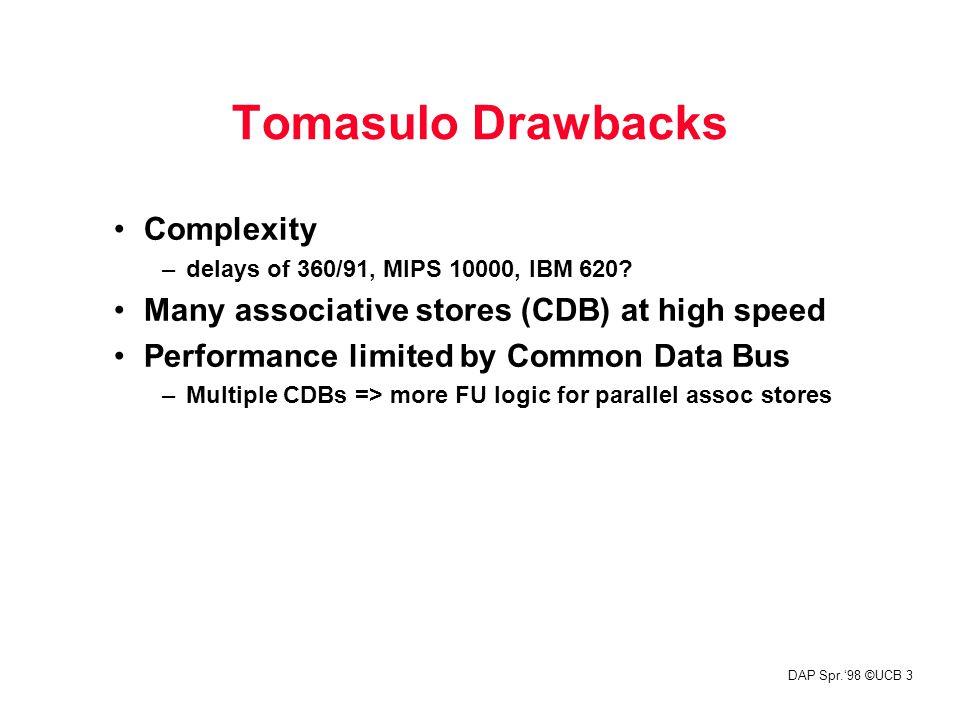 DAP Spr.'98 ©UCB 3 Tomasulo Drawbacks Complexity –delays of 360/91, MIPS 10000, IBM 620.