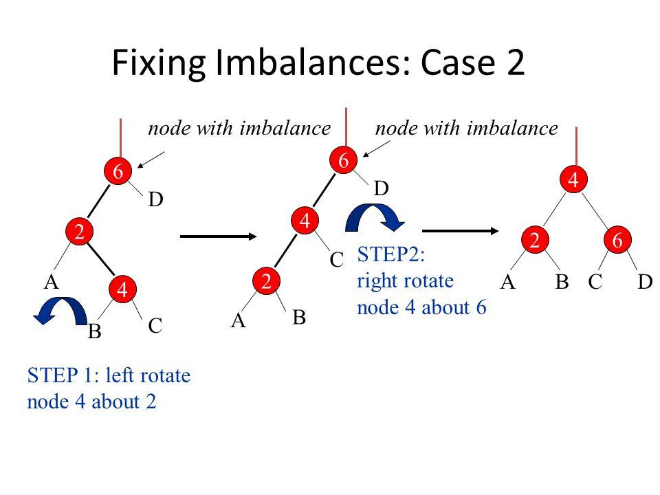 Fixing Imbalances: Case 2 6 2 4 6 4 2 node with imbalance A B C D ABCD STEP 1: left rotate node 4 about 2 6 4 2 A B C D STEP2: right rotate node 4 about 6 node with imbalance