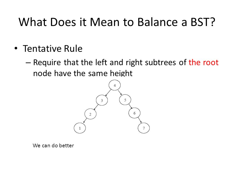 Fixing Imbalances  An imbalance is detected when the height difference between two subtrees of a node becomes greater than 1 or smaller than -1  There are two cases of imbalances: 2 0 -2 1 0 2 1 0 0 or CASE 1CASE 2 Imbalance caused by inserting node in left subtree of left child or right subtree of right child (i.e., insertion occurs on the outside ) Imbalance caused by inserting node in right subtree of left child or left subtree of right child (i.e., insertion occurs on the inside )