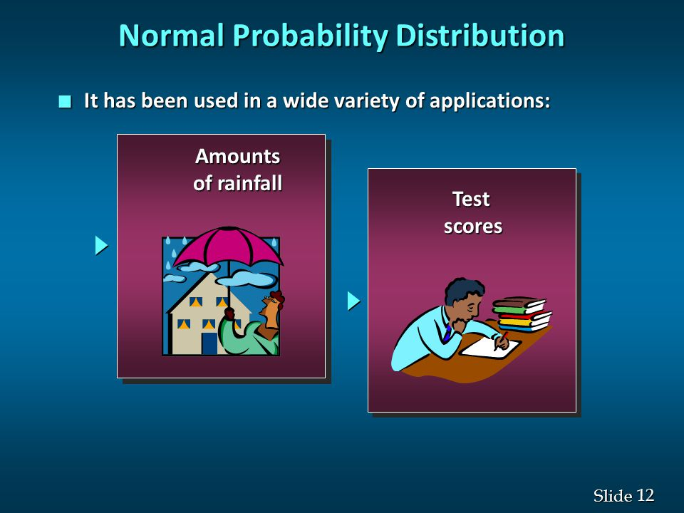12 Slide Normal Probability Distribution n It has been used in a wide variety of applications: Test scores scores Amounts of rainfall