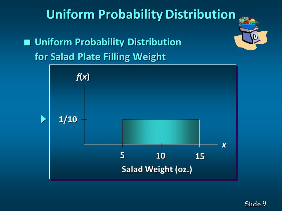 9 9 Slide n Uniform Probability Distribution for Salad Plate Filling Weight f(x)f(x) f(x)f(x) x x 5 5 10 15 1/10 Salad Weight (oz.) Uniform Probabilit
