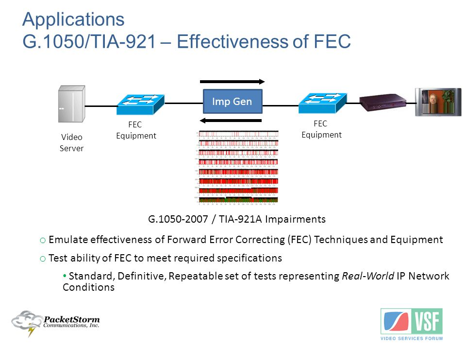 Applications G.1050/TIA-921 – Effectiveness of FEC Video Server G.1050-2007 / TIA-921A Impairments o Emulate effectiveness of Forward Error Correcting (FEC) Techniques and Equipment o Test ability of FEC to meet required specifications Standard, Definitive, Repeatable set of tests representing Real-World IP Network Conditions FEC Equipment FEC Equipment Imp Gen