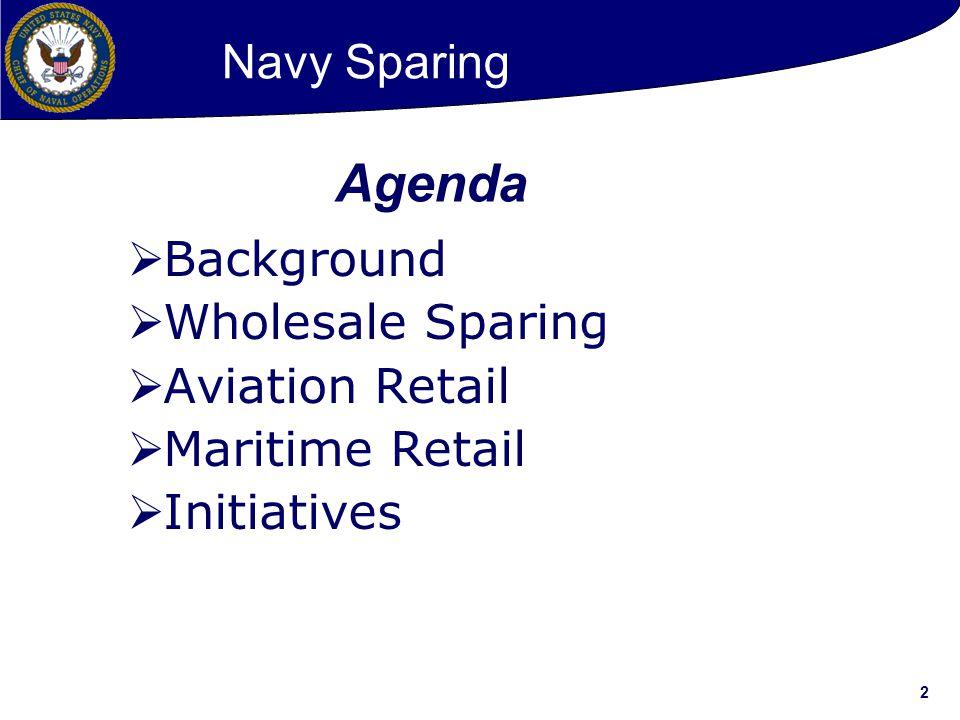 2 Navy Sparing  Background  Wholesale Sparing  Aviation Retail  Maritime Retail  Initiatives Agenda