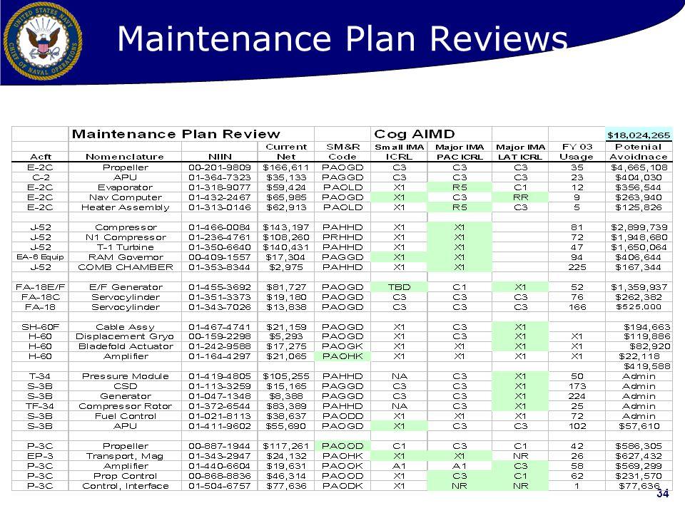 34 Maintenance Plan Reviews