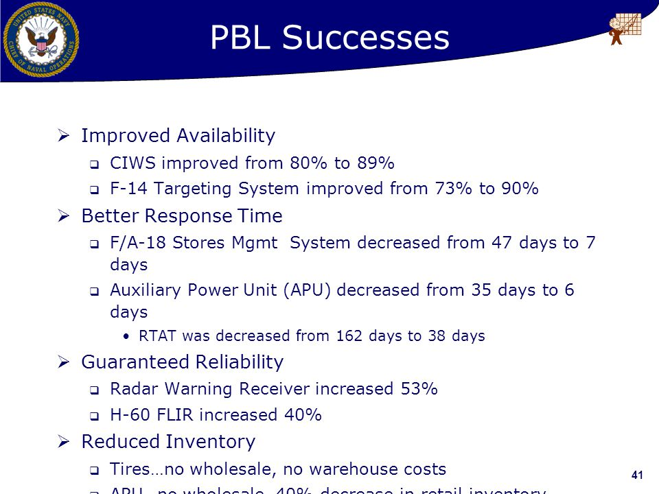 41 PBL Successes  Improved Availability  CIWS improved from 80% to 89%  F-14 Targeting System improved from 73% to 90%  Better Response Time  F/A-18 Stores Mgmt System decreased from 47 days to 7 days  Auxiliary Power Unit (APU) decreased from 35 days to 6 days RTAT was decreased from 162 days to 38 days  Guaranteed Reliability  Radar Warning Receiver increased 53%  H-60 FLIR increased 40%  Reduced Inventory  Tires…no wholesale, no warehouse costs  APU…no wholesale, 40% decrease in retail inventory