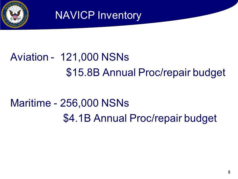 5 NAVICP Inventory Aviation - 121,000 NSNs $15.8B Annual Proc/repair budget Maritime - 256,000 NSNs $4.1B Annual Proc/repair budget