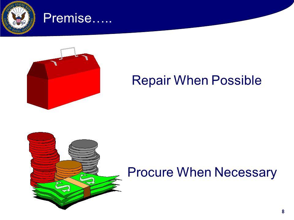 8 Premise….. Repair When Possible Procure When Necessary