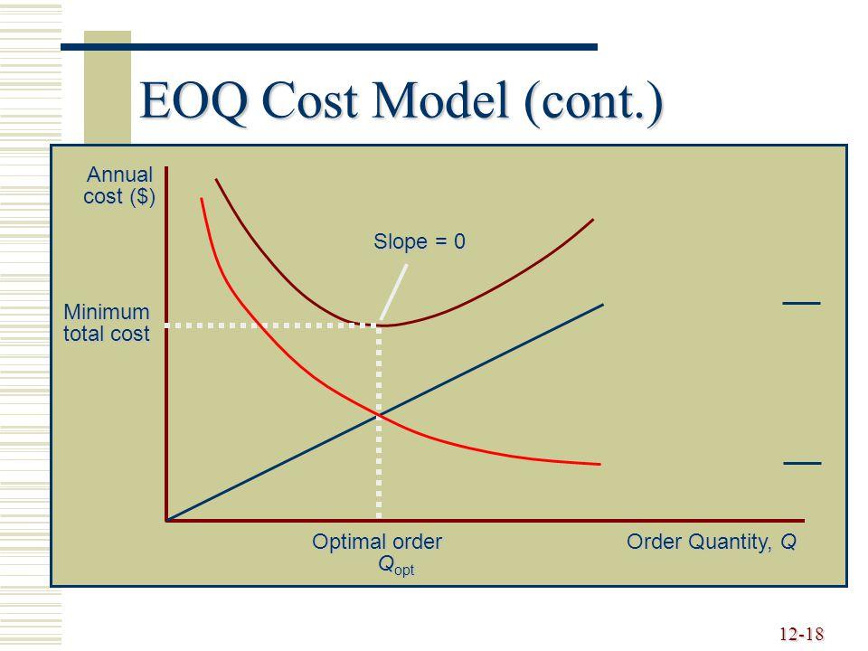 12-18 EOQ Cost Model (cont.) Order Quantity, Q Annual cost ($) Slope = 0 Minimum total cost Optimal order Q opt Q opt
