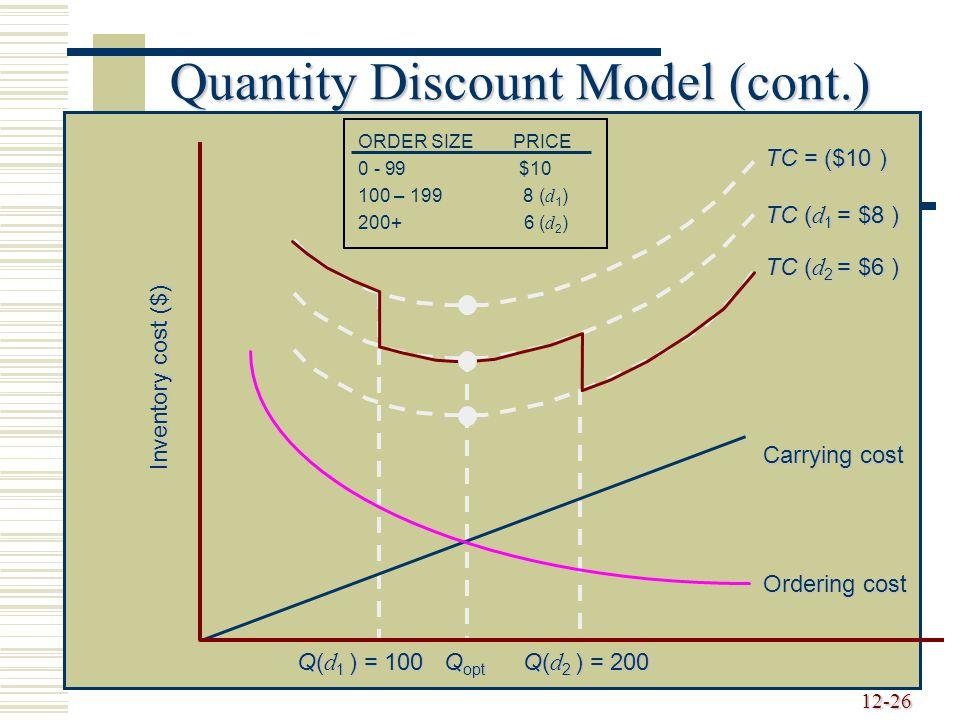 12-26 Quantity Discount Model (cont.) Q opt Carrying cost Ordering cost Inventory cost ($) Q( d 1 ) = 100 Q( d 2 ) = 200 TC ( d 2 = $6 ) TC ( d 1 = $8