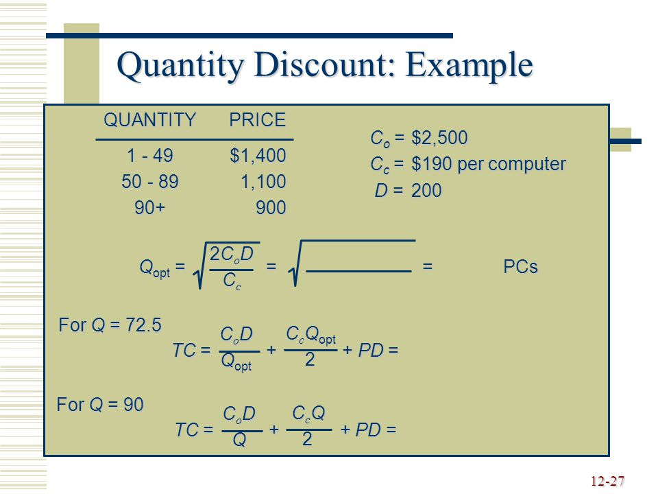 12-27 Quantity Discount: Example QUANTITYPRICE 1 - 49$1,400 50 - 891,100 90+900 C o =$2,500 C c =$190 per computer D =200 Q opt = = = PCs 2CoD2CoDCcCc