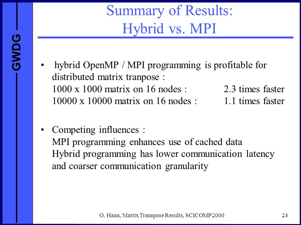 GWDG O. Haan, Matrix Transpose Results, SCICOMP 200024 Summary of Results: Hybrid vs.