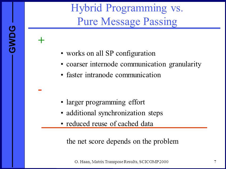 GWDG O. Haan, Matrix Transpose Results, SCICOMP 20007 Hybrid Programming vs.