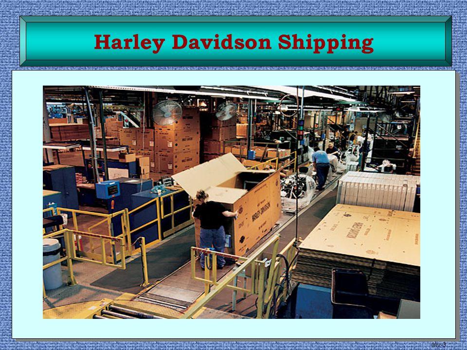 Inv-3 Harley Davidson Shipping