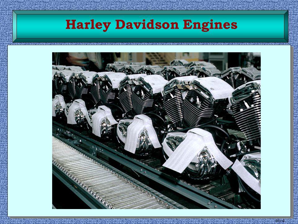 Inv-4 Harley Davidson Engines